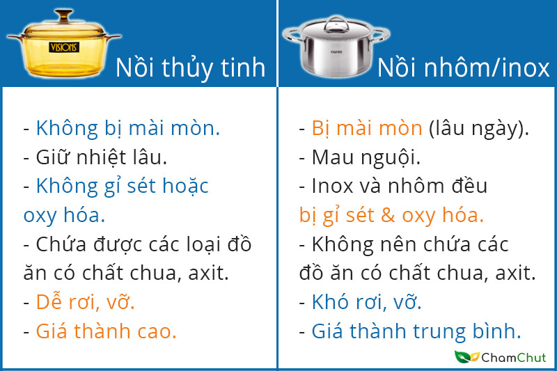 so-sanh-noi-thuy-tinh-va-noi-Inox