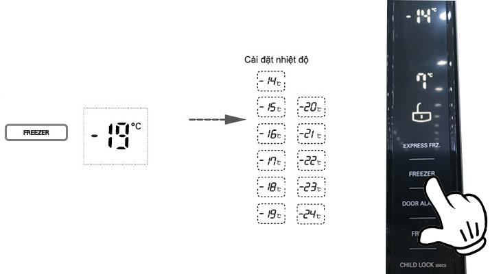 Cach-dieu-chinh-nhiet-do-tu-lanh-LG-inverter-GR-B247-JDS-1