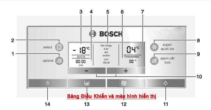 Huong-dan-su-dung-tu-lanh-Bosch-Side-by-Side-Bang-dieu-khien