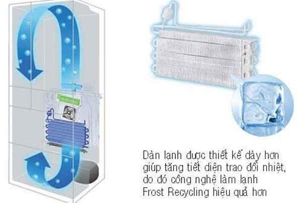 Tủ lạnh Hitachi có bền không