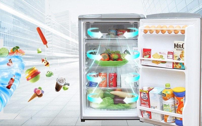 Tủ lạnh giá rẻ dưới 3 triệu là gì